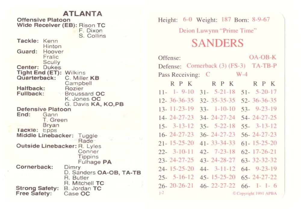 1990 APBA (32 Card) Football Team Set - ATLANTA FALCONS