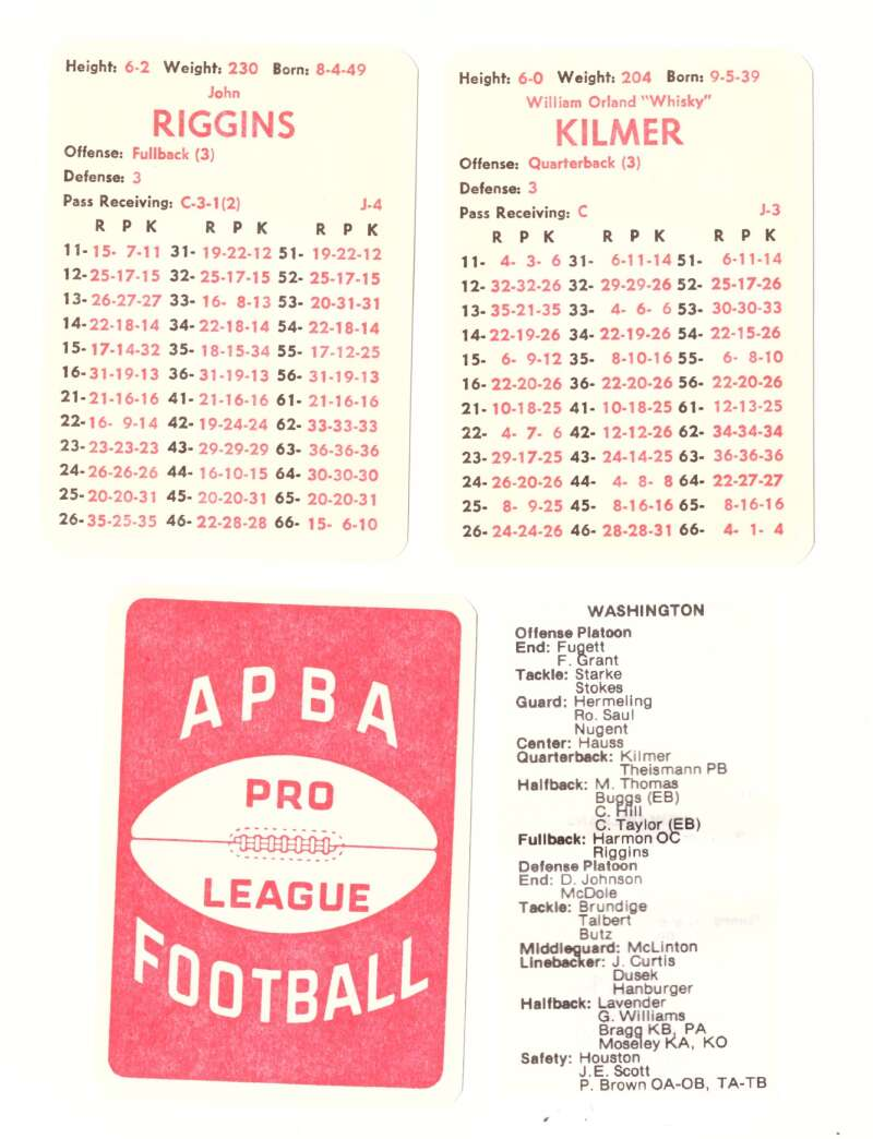 1977 APBA Football Season w/ XB - WASHINGTON REDSKINS