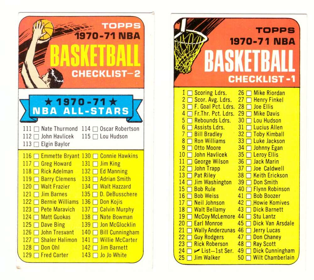 1970-71 Topps Basketball Checklist