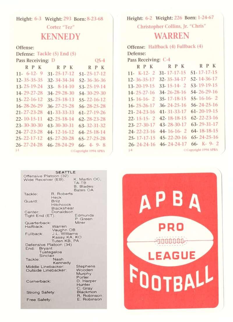 1993 APBA Football Season w/XF (37 Card) Team Set - SEATTLE SEAHAWKS