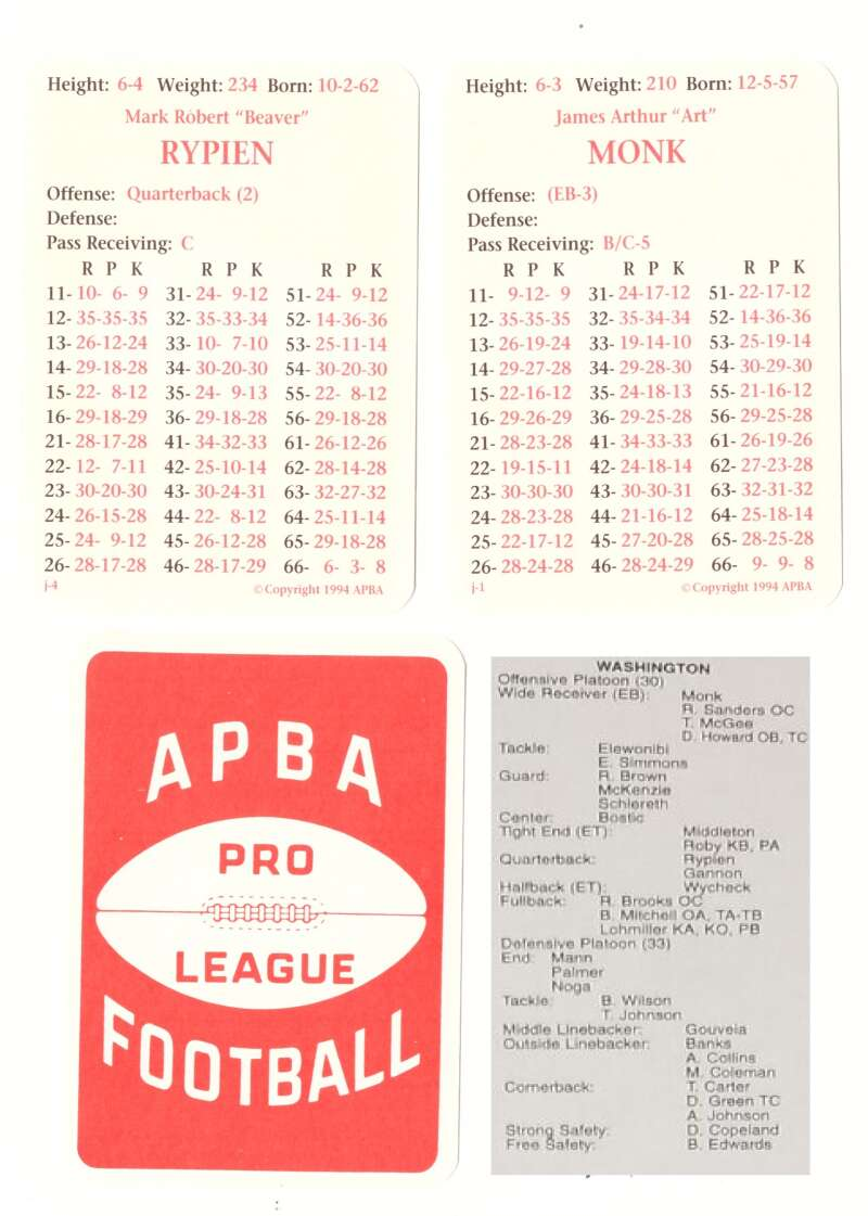 1993 APBA Football Season w/XF (37 Card) Team Set - WASHINGTON REDSKINS