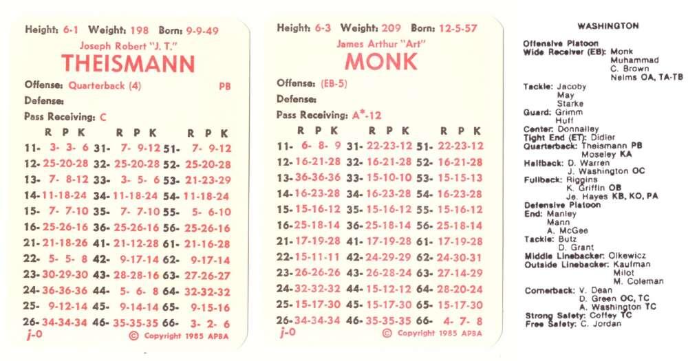 1984 APBA Football Season w/ XF - 37 Card Team Set - WASHINGTON REDSKINS