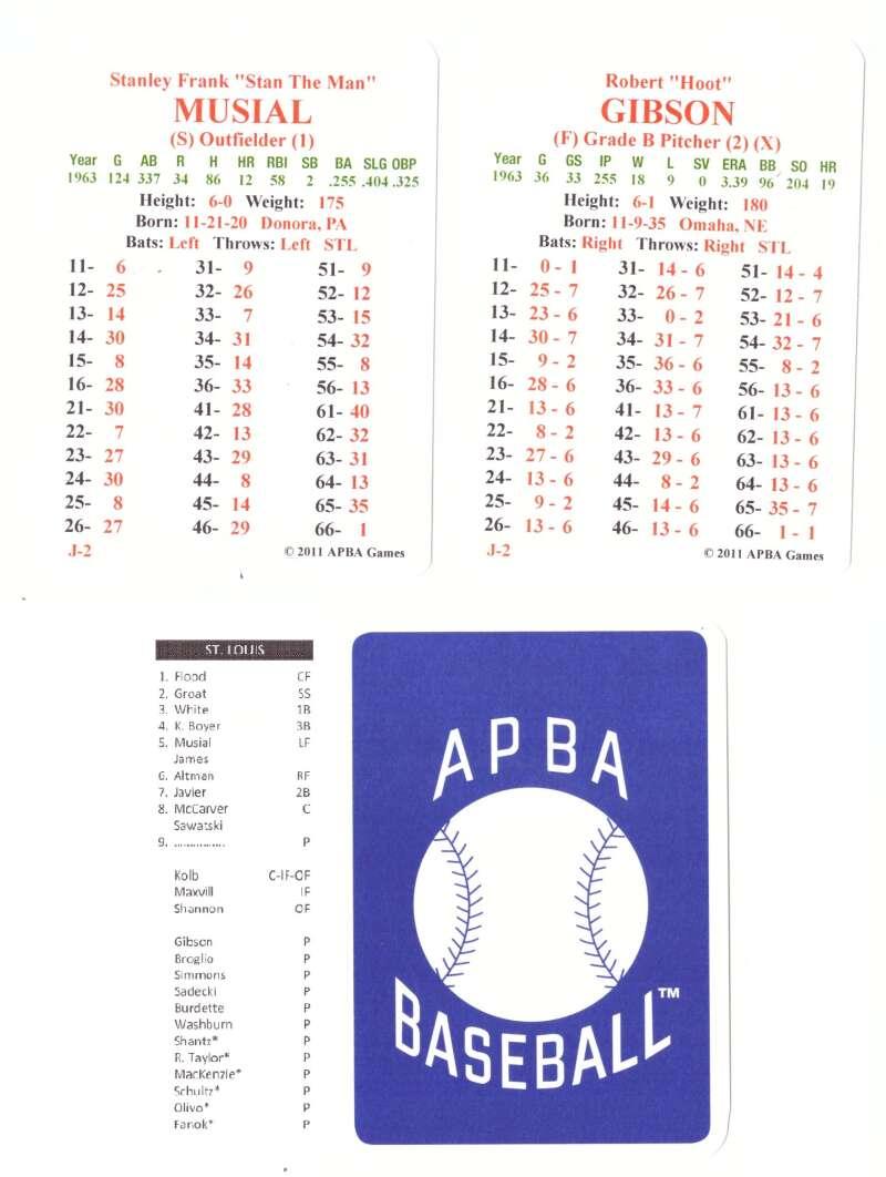 1963 APBA Reprint Season (from 2O11) - ST LOUIS CARDINALS Team Set
