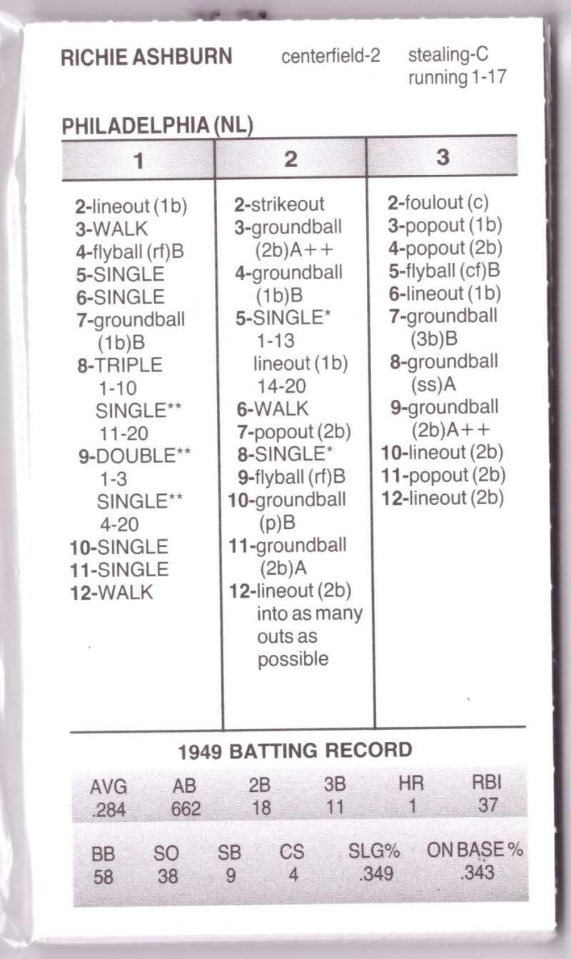1949 Strat-O-Matic (SOM) Season - PHILADELPHIA PHILLIES Team Set