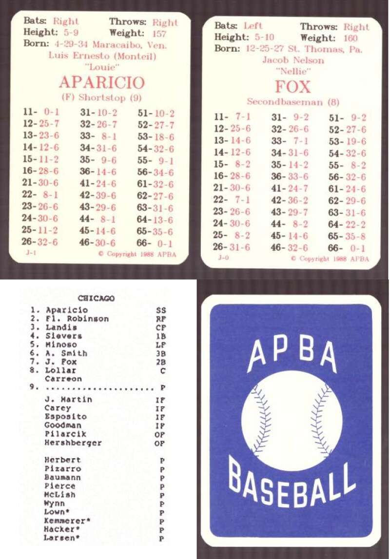 1961 APBA (Reprint) Season - CHICAGO WHITE SOX Team Set
