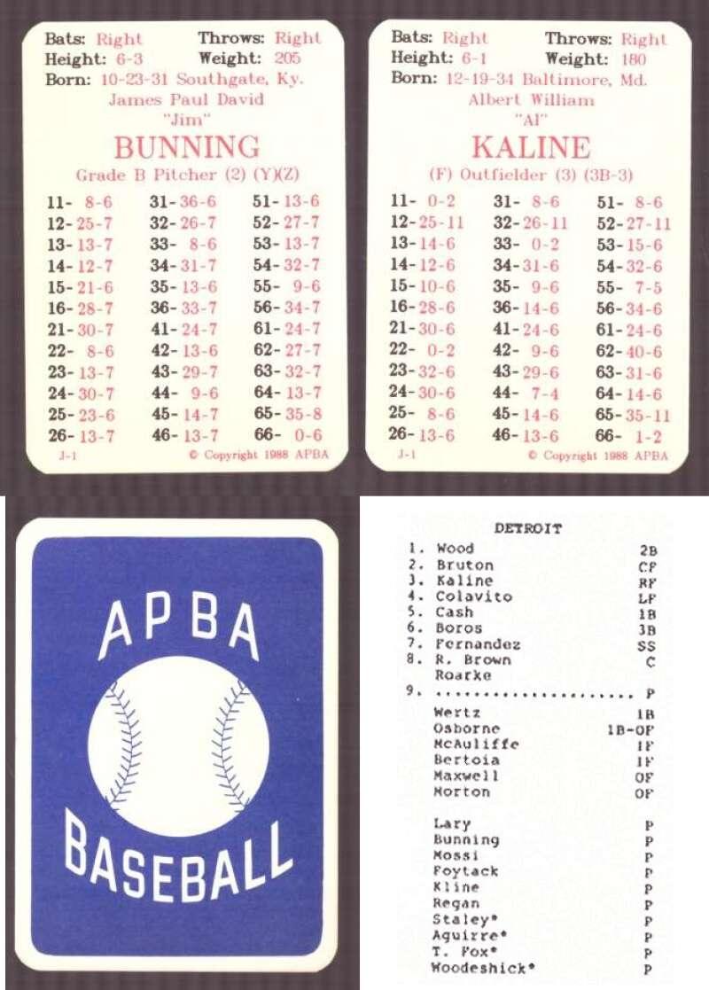 1961 APBA (Reprint) Season - DETROIT TIGERS Team Set