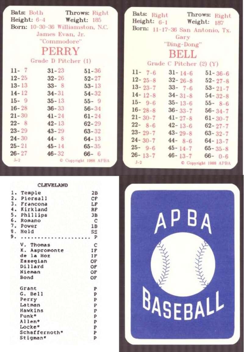 1961 APBA Reprint Season (No Envelopes) - CLEVELAND INDIANS Team Set (Issued I988)