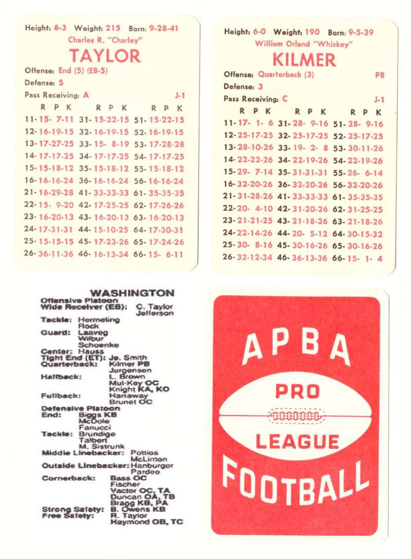 1972 APBA Football Season (30 Card Team Set) - WASHINGTON REDSKINS