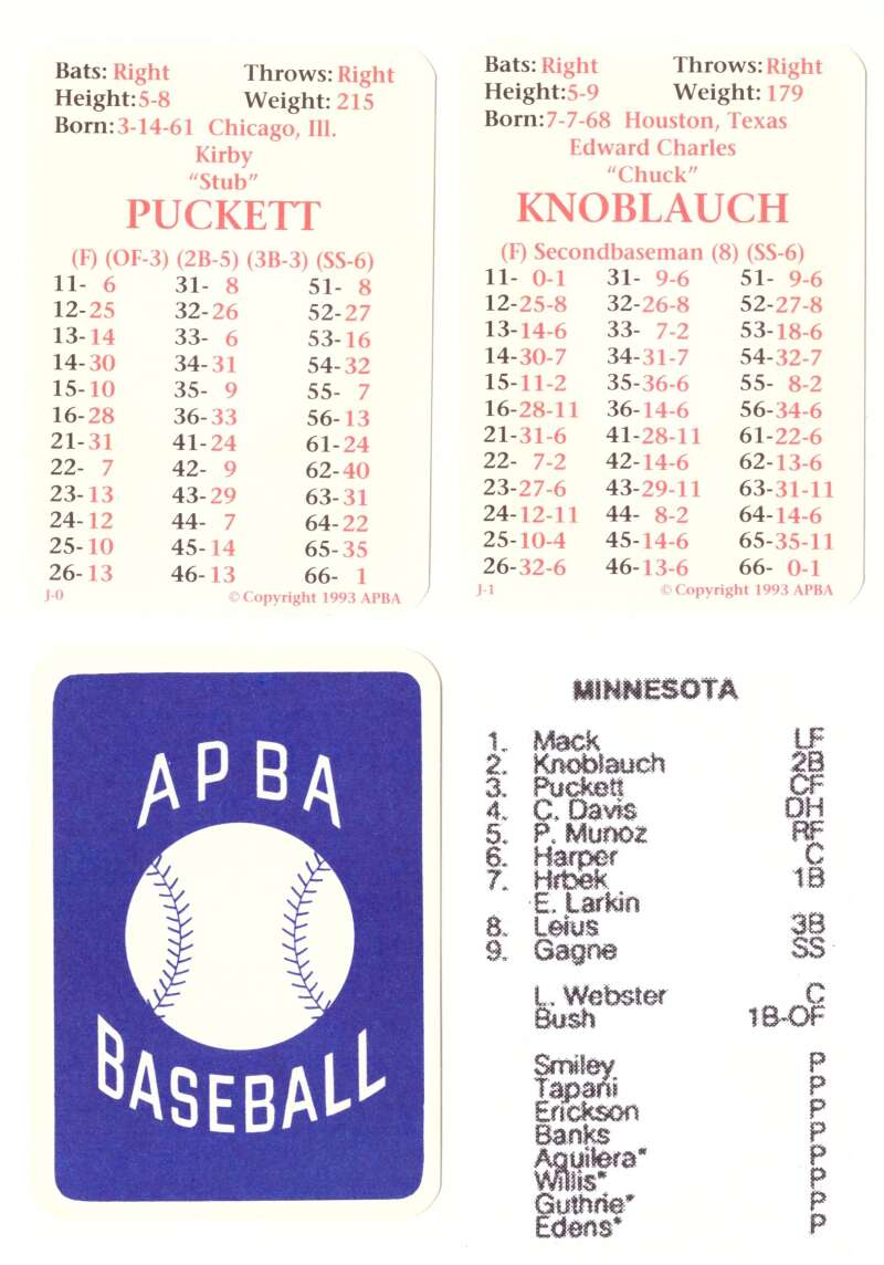 1992 APBA Season - MINNESOTA TWINS Team Set