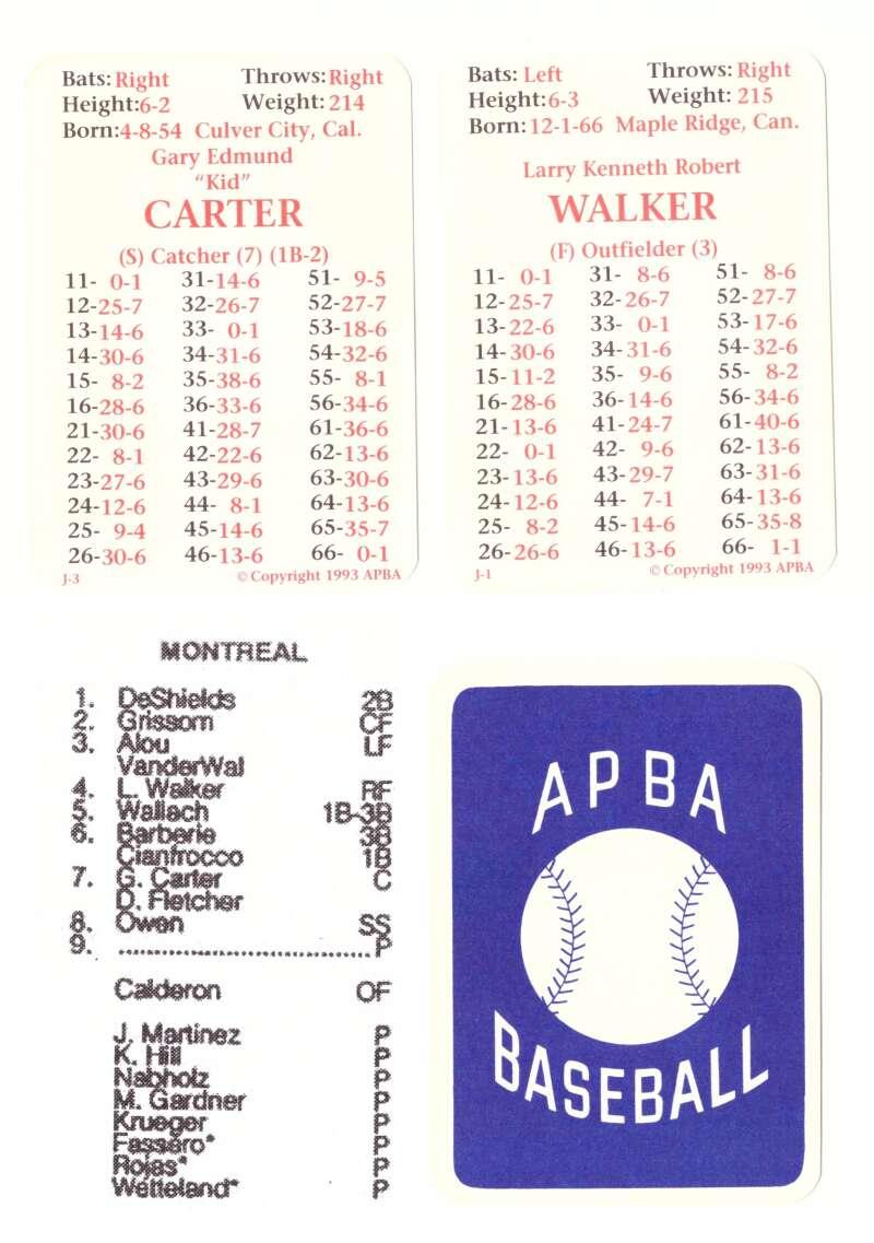 1992 APBA Season - MONTREAL EXPOS Team Set