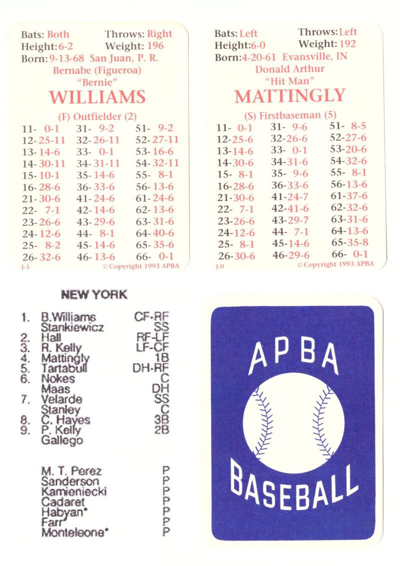 1992 APBA Season - NEW YORK YANKEES Team Set