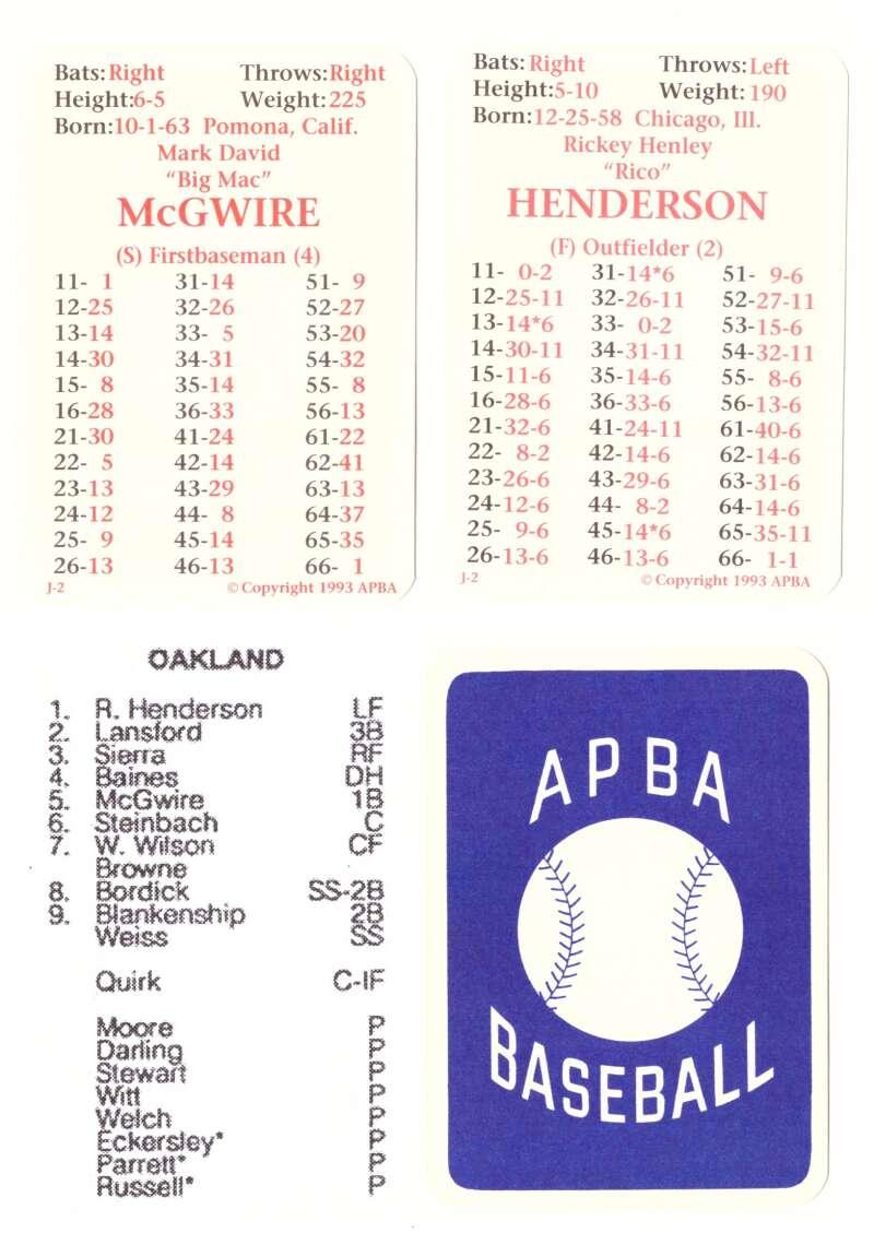 1992 APBA Season - OAKLAND As Team set