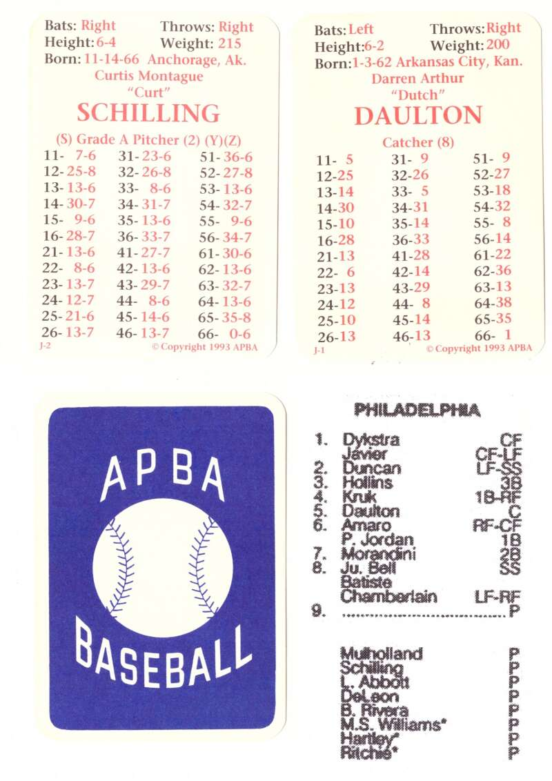 1992 APBA Season - PHILADELPHIA PHILLIES Team Set