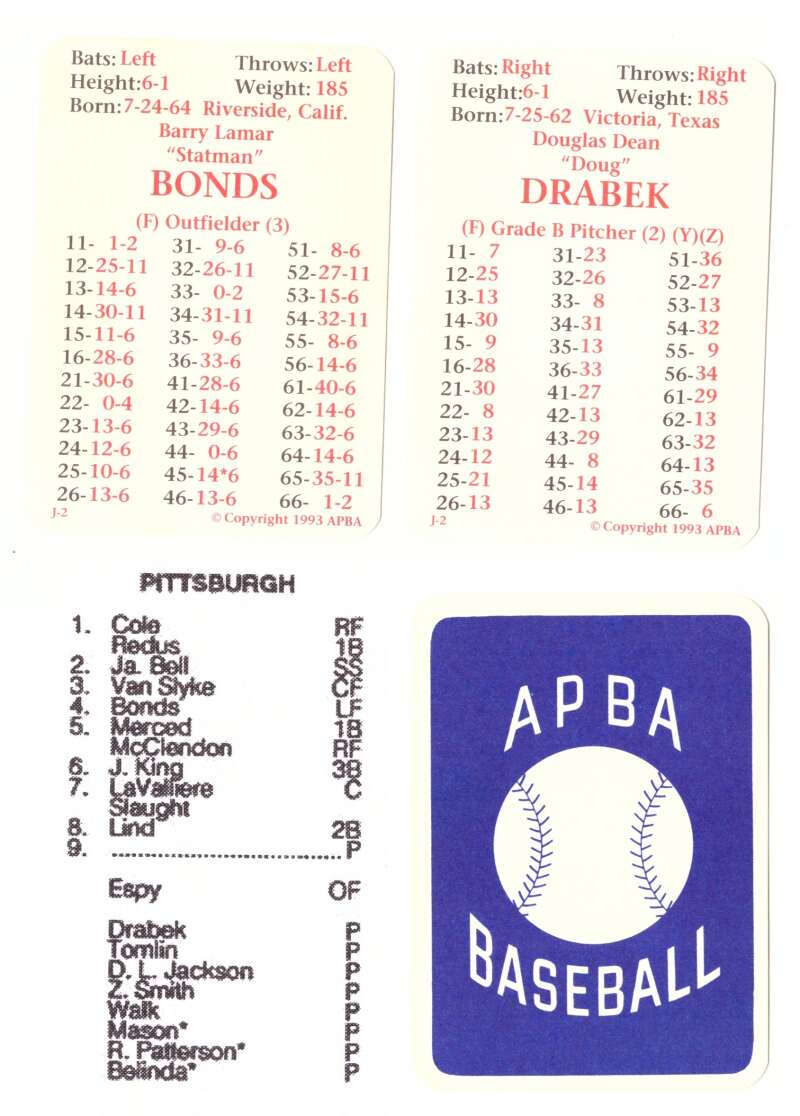 1992 APBA Season - PITTSBURGH PIRATES Team Set