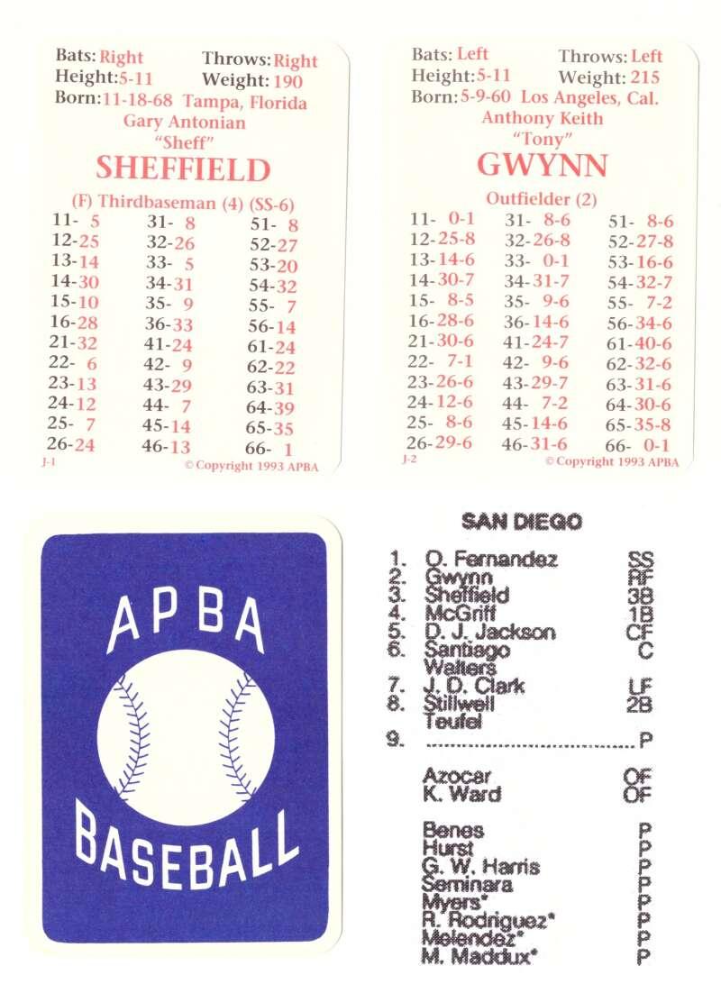 1992 APBA Season - SAN DIEGO PADRES Team Set