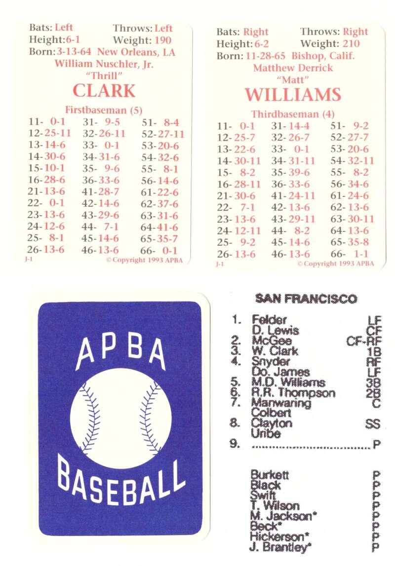 1992 APBA Season - SAN FRANCISCO GIANTS Team Set