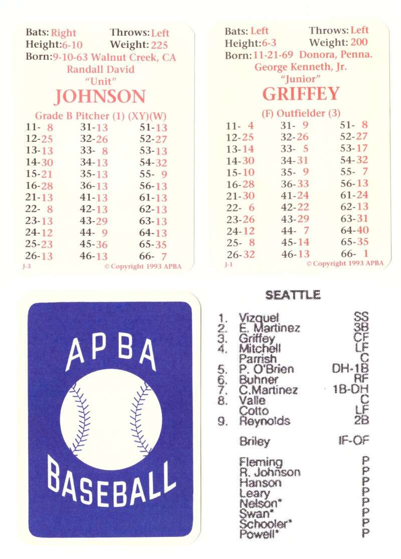 1992 APBA Season - SEATTLE MARINERS Team Set