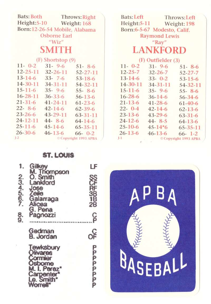 1992 APBA Season - ST LOUIS CARDINALS Team Set