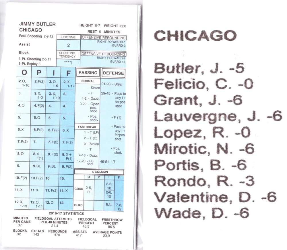 2016-17 Strat-O-Matic SOM NBA Basketball - Chicago Bulls Team Set