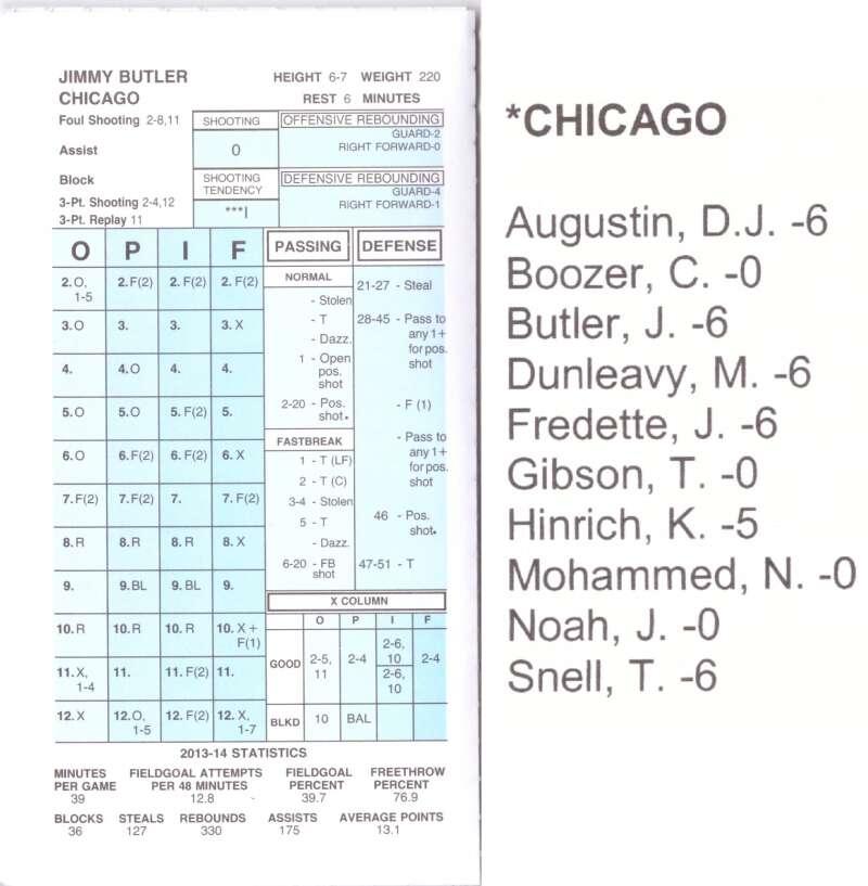 2013-14 Strat-O-Matic SOM NBA Basketball - Chicago Bulls Team Set