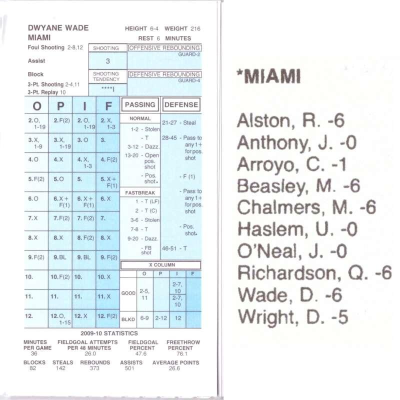 2009-10 Strat-O-Matic SOM NBA Basketball - Miami Heat Team Set