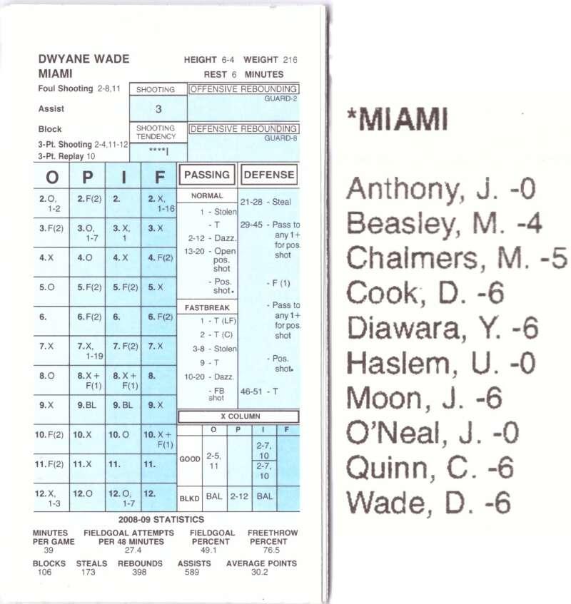 2008-09 Strat-O-Matic SOM NBA Basketball - Miami Heat Team Set