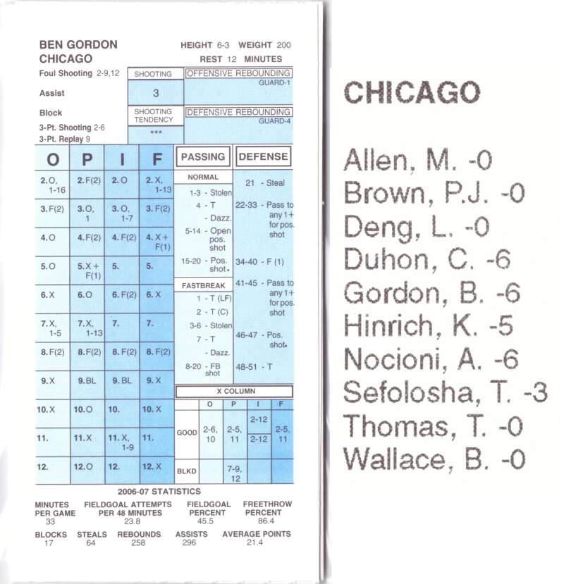 2006-07 Strat-O-Matic SOM NBA Basketball - Chicago Bulls Team Set