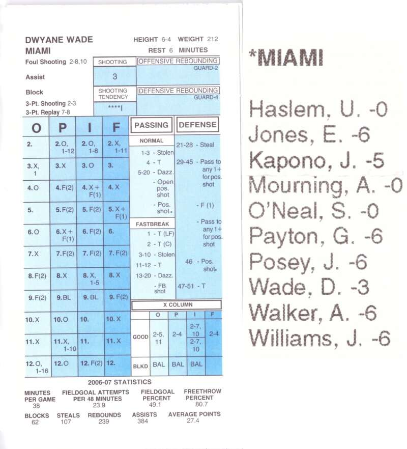 2006-07 Strat-O-Matic SOM NBA Basketball - Miami Heat Team Set
