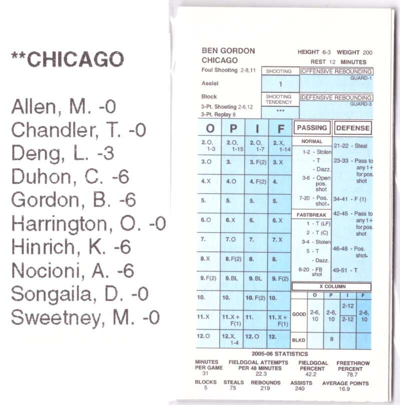 2005-06 Strat-O-Matic SOM NBA Basketball - Chicago Bulls Team Set