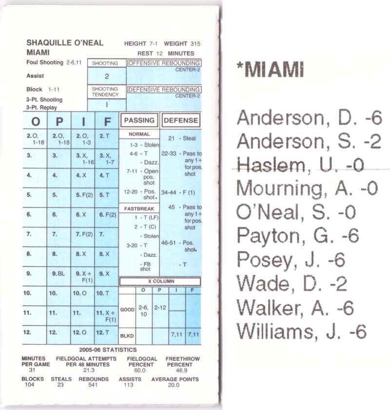 2005-06 Strat-O-Matic SOM NBA Basketball - Miami Heat Team Set