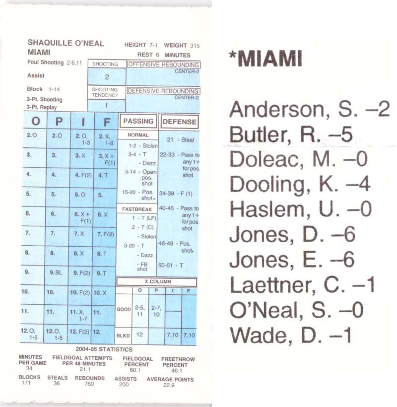 2004-05 Strat-O-Matic SOM NBA Basketball - Miami Heat Team Set