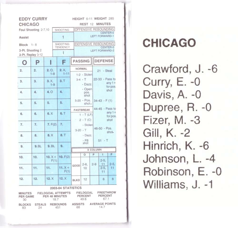 2003-04 Strat-O-Matic SOM NBA Basketball - Chicago Bulls Team Set
