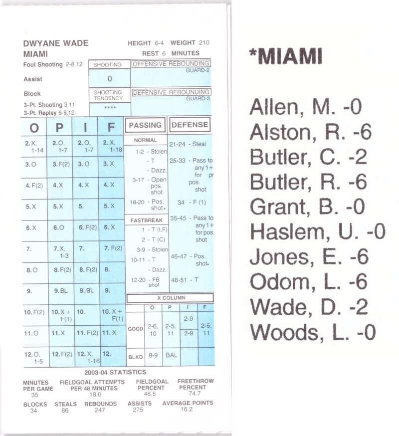2003-04 Strat-O-Matic SOM NBA Basketball - Miami Heat Team Set
