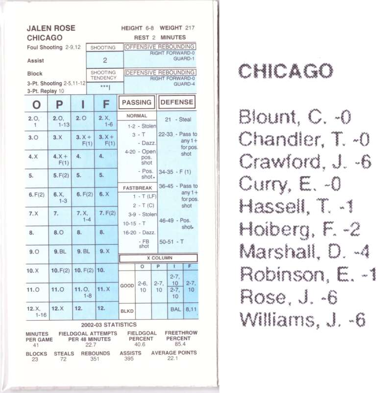 2002-03 Strat-O-Matic SOM NBA Basketball - Chicago Bulls Team Set