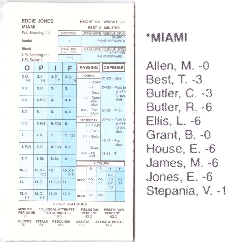 2002-03 Strat-O-Matic SOM NBA Basketball - Miami Heat Team Set