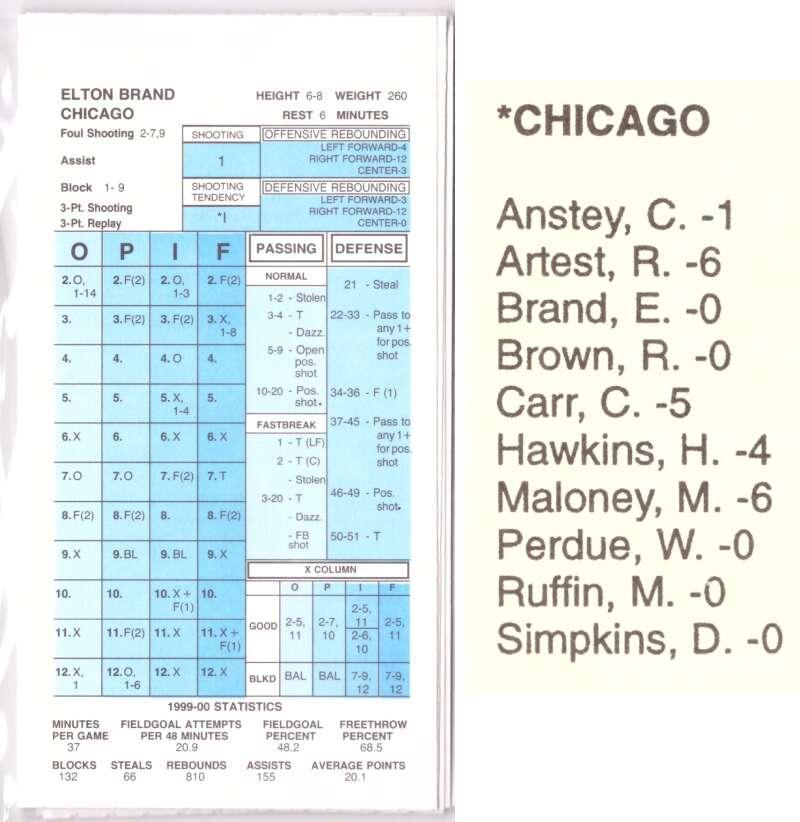 1999-00 Strat-O-Matic SOM NBA Basketball - Chicago Bulls Team Set