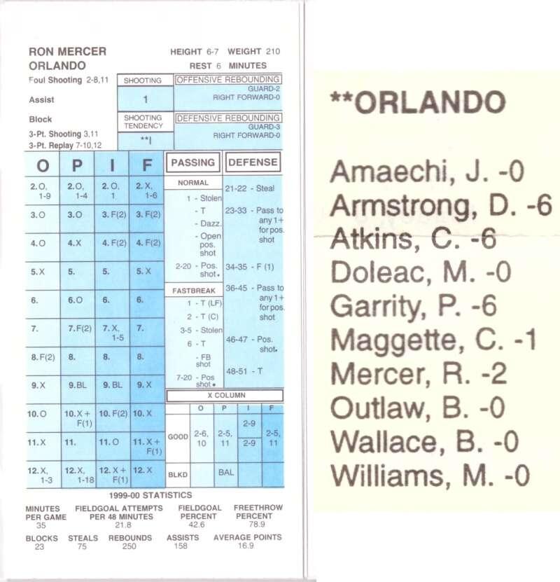 1999-00 Strat-O-Matic SOM NBA Basketball - Orlando Magic Team Set
