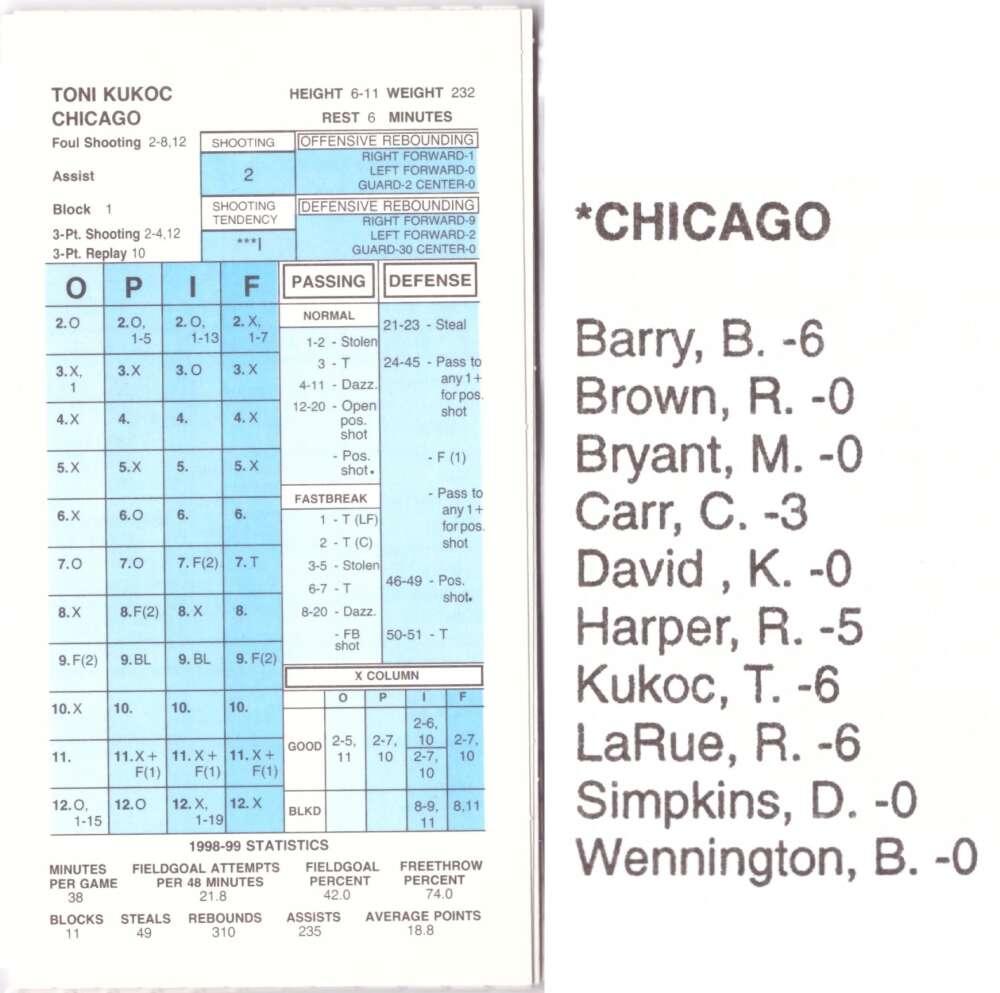 1998-99 Strat-O-Matic SOM NBA Basketball - Chicago Bulls Team Set