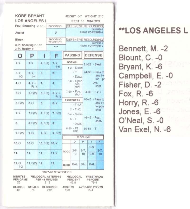 1997-98 Strat-O-Matic SOM NBA Basketball - Los Angeles Lakers Team Set