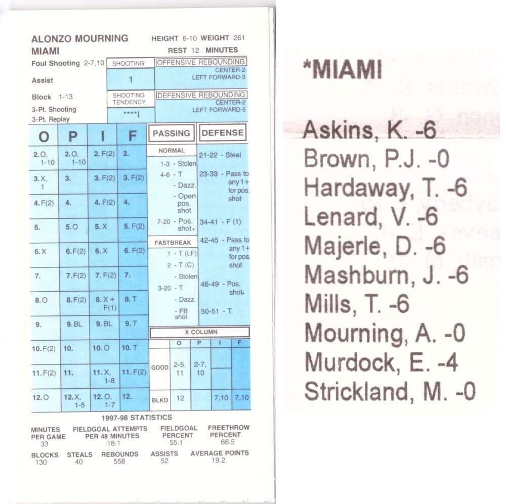 1997-98 Strat-O-Matic SOM NBA Basketball - Miami Heat Team Set