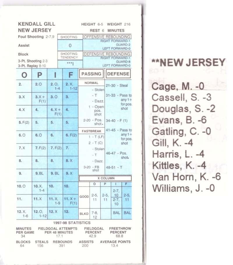 1997-98 Strat-O-Matic SOM NBA Basketball - New Jerey Nets Team Set