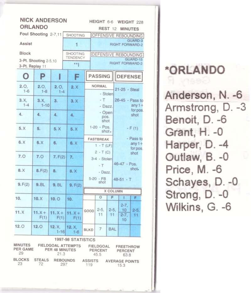 1997-98 Strat-O-Matic SOM NBA Basketball - Orlando Magic Team Set