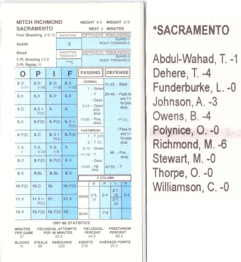 1997-98 Strat-O-Matic SOM NBA Basketball - Sacramento Kings Team Set