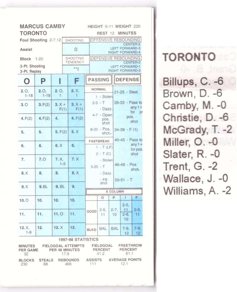 1997-98 Strat-O-Matic SOM NBA Basketball - Toronto Raptors Team Set