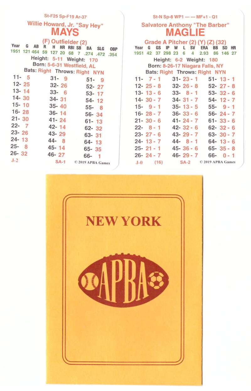 1951 APBA World Series Runner Up - New York Giants Team Set