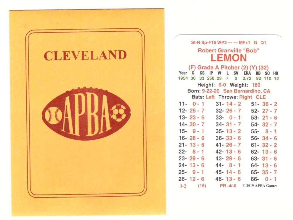1954 APBA World Series Runner Up - Cleveland Indians Team Set