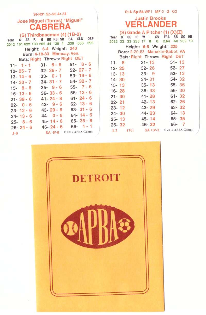 2012 APBA World Series Runner Up - Detroit Tigers Team Set