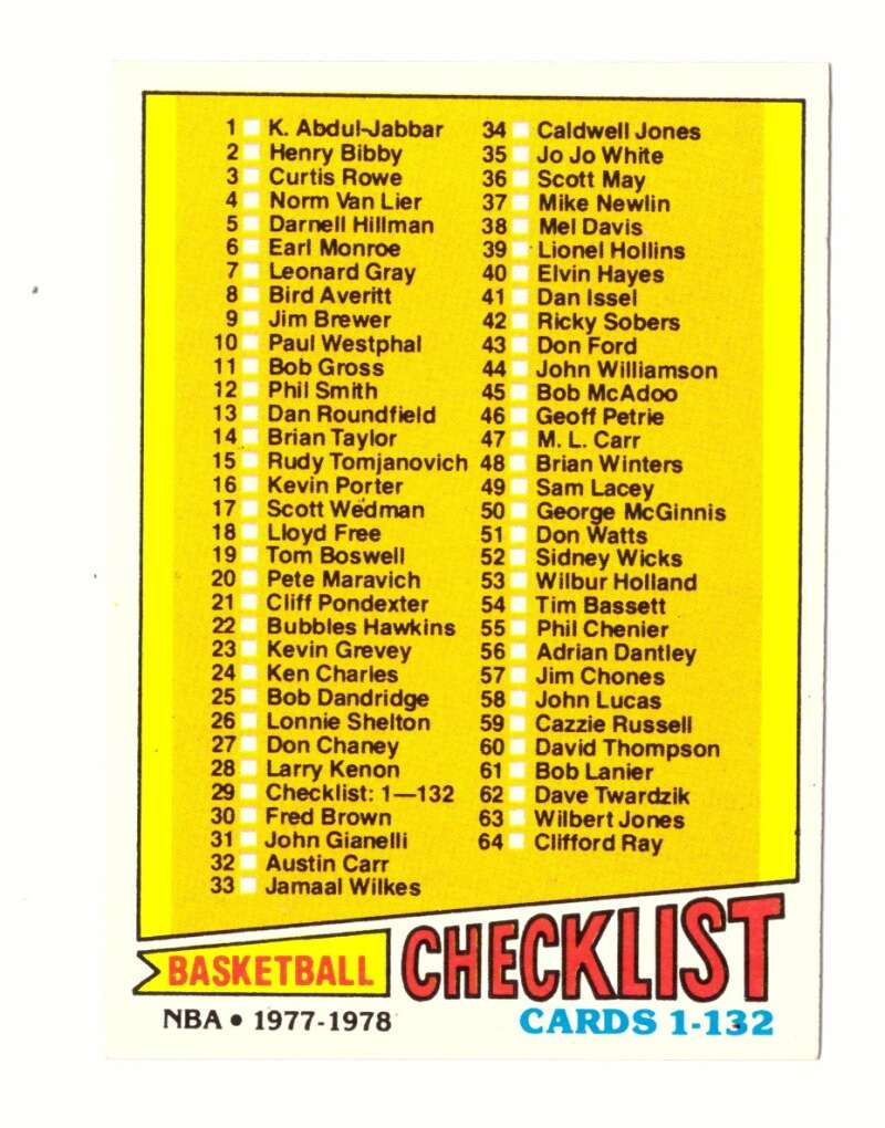 1977-78 Topps Basketball #29 Checklist