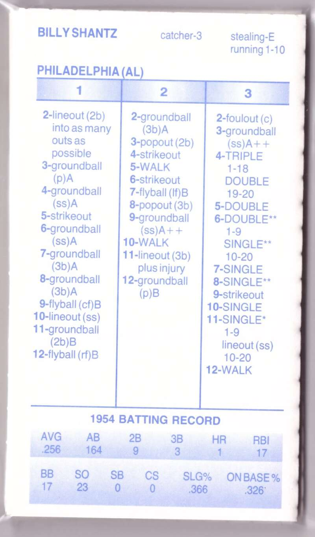 1954 Strat-O-Matic Season SOM - PHILADELPHIA ATHLETICS / As Team Set