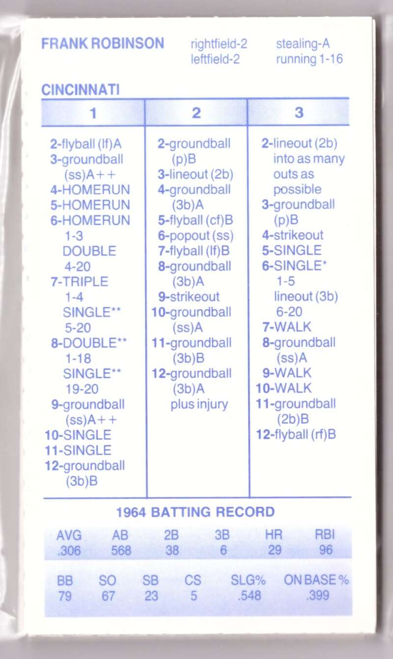 1964 Strat-O-Matic Season SOM - CINCINNATI REDS Team Set